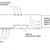 Drawing of lead dust separator used to mitigate high lead levels at a shooting range.